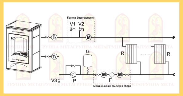 Схема печи с контуром водяного отопления